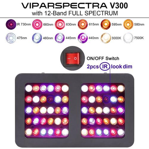 Viparspectra 300W LED Grow Light Revisión